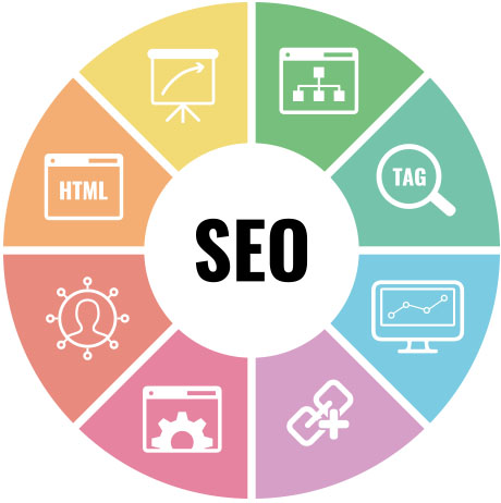 What is SEO and why do you need to do it!